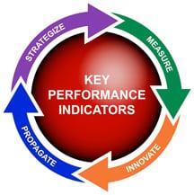 KPI_Diagram