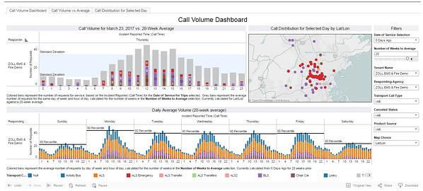 Call Volume Dashboard