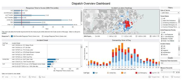 Dispatch Overview Dashboard