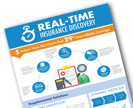 Insurance-Discovery-in-Real-Time-LP-Image