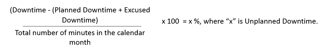 Unplanned downtime equation