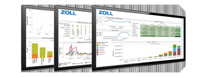 insight analytics software on monitors