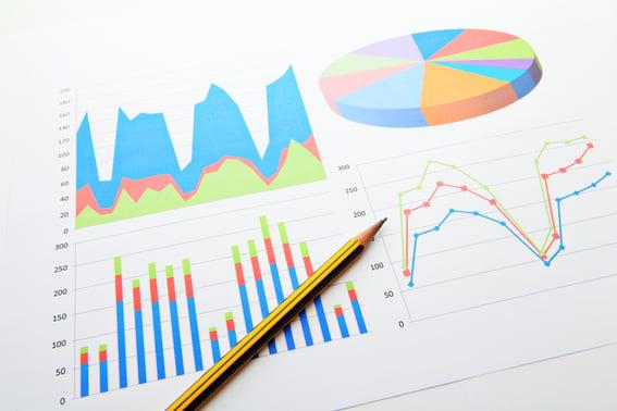 Data analysis chart and graphs