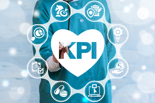 kpi-questions