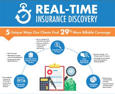 insurancediscoverinfographic_small